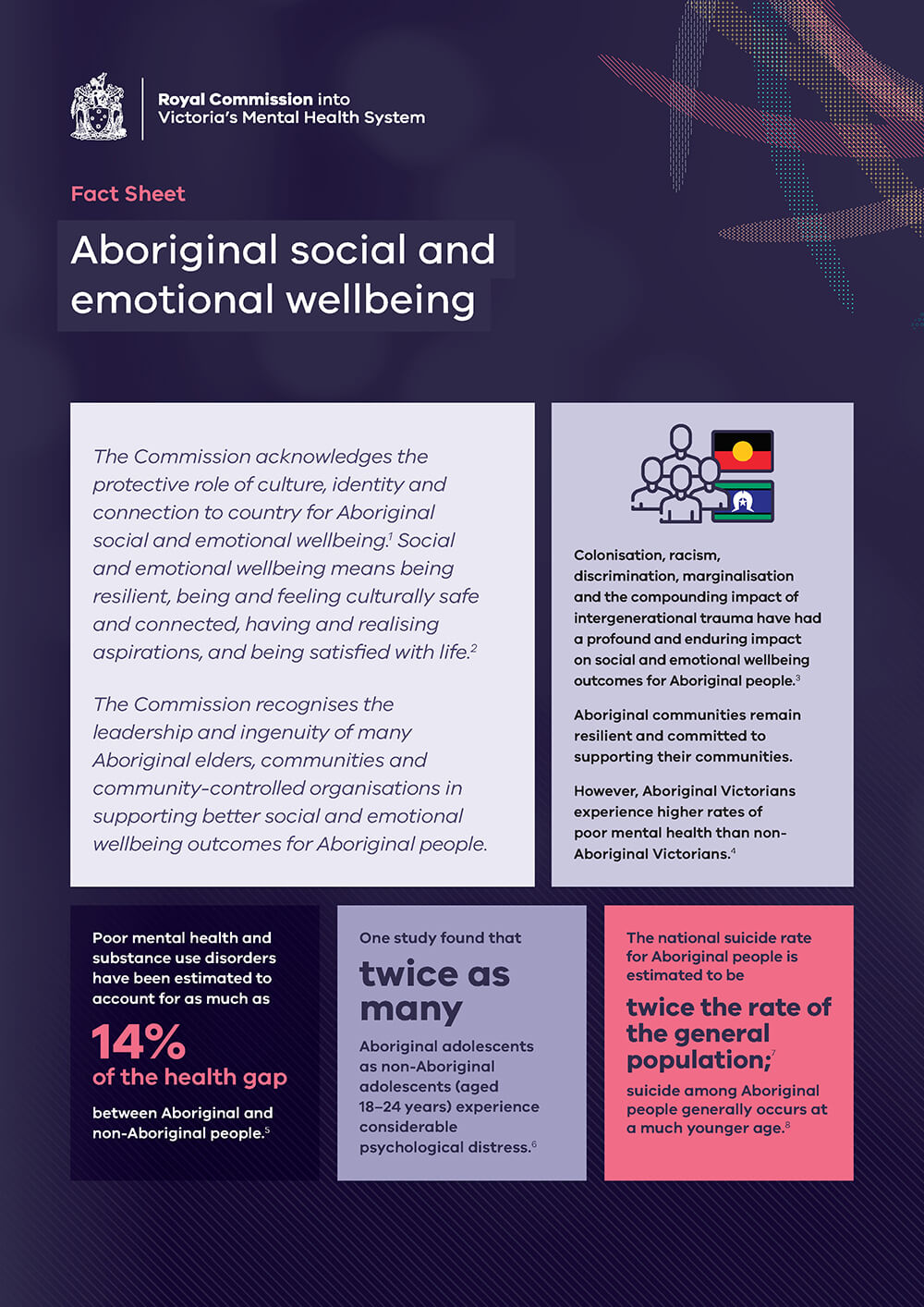Download Aboriginal social and emotional wellbeing