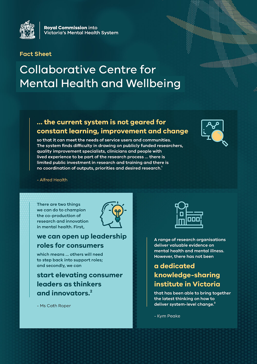 Download Collaborative Centre for Mental Health and Wellbeing