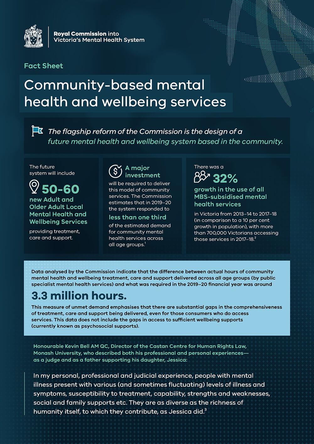 Download Community-based mental health and wellbeing services