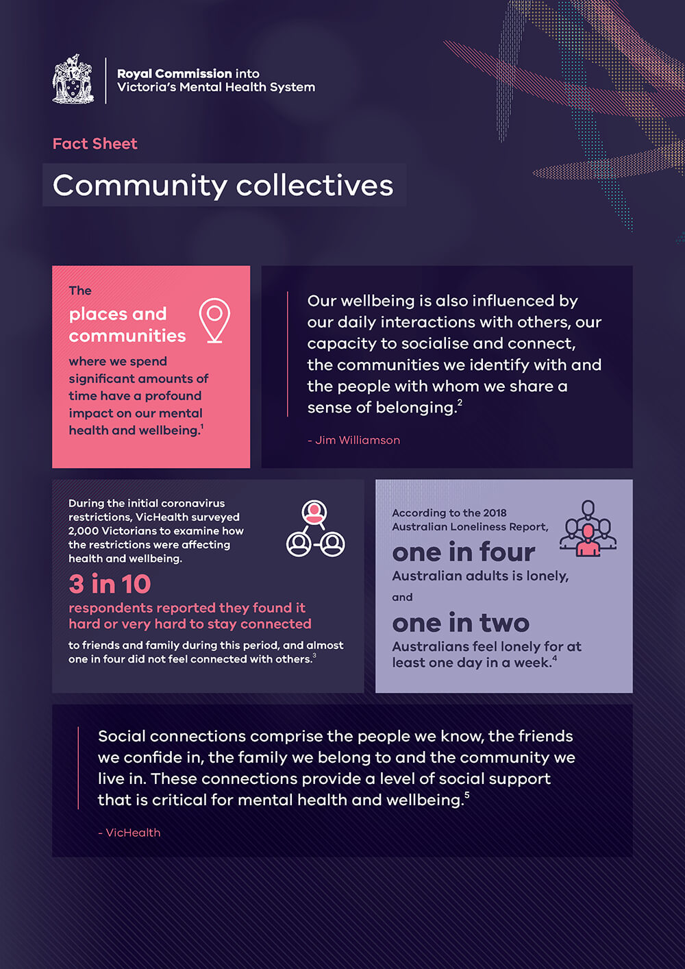 Download Community collectives
