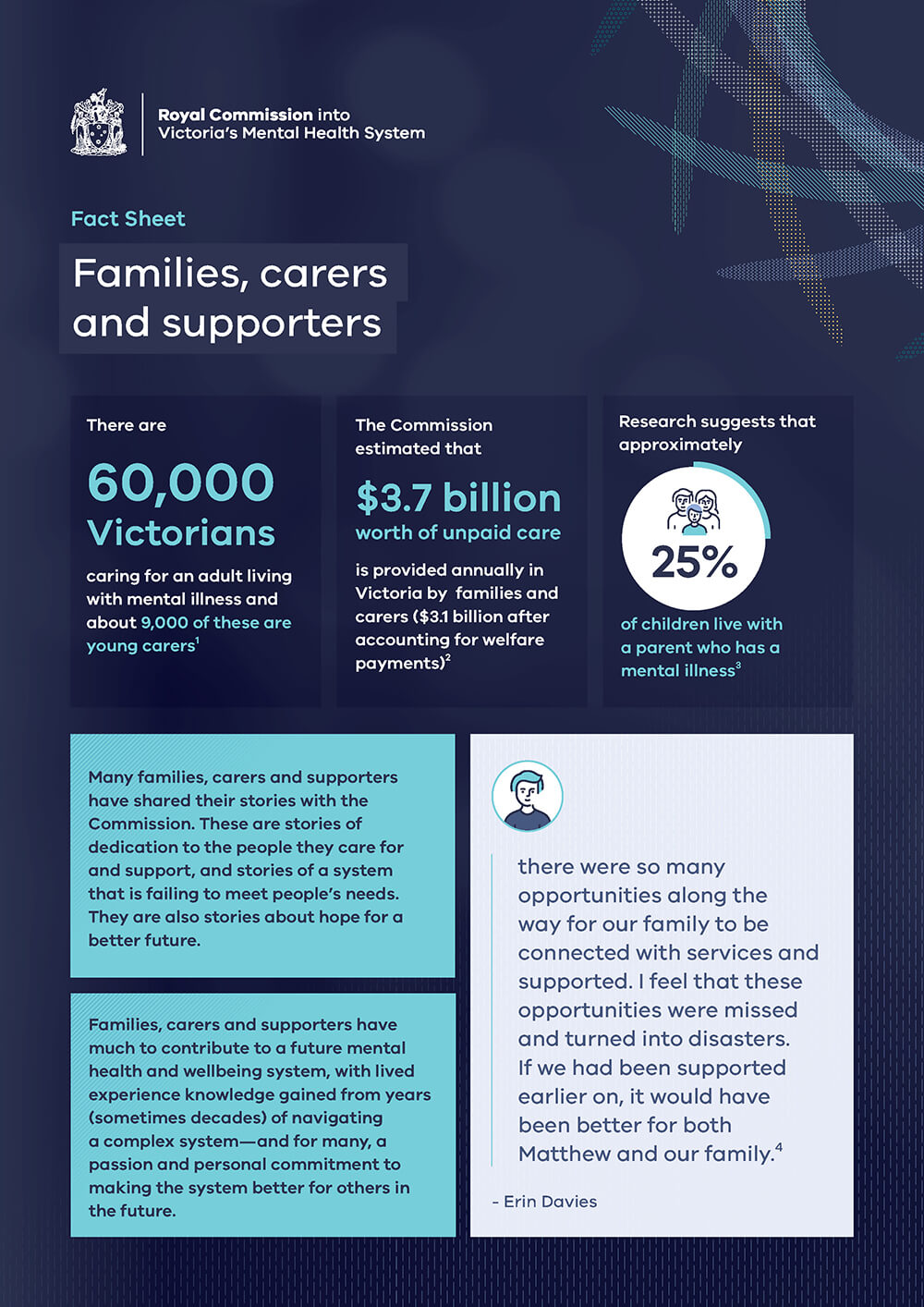Download Families, carers and supporters