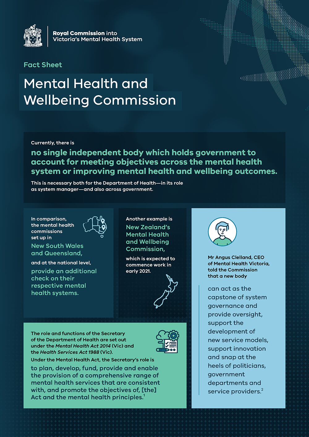 Download Mental Health and Wellbeing Commission