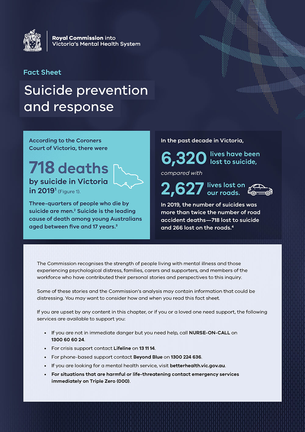 Download Suicide prevention and response