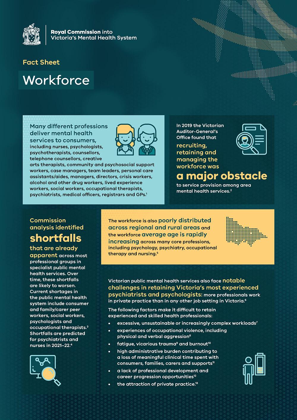 Download Workforce